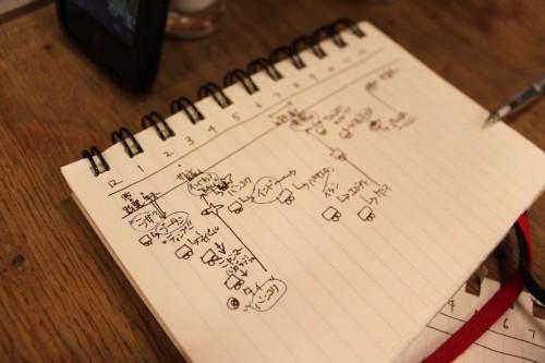 三茶のホルモン焼き屋で旅ルートの初期ドラフトを書いた時。全然履行されてないけど随分懐かしい。